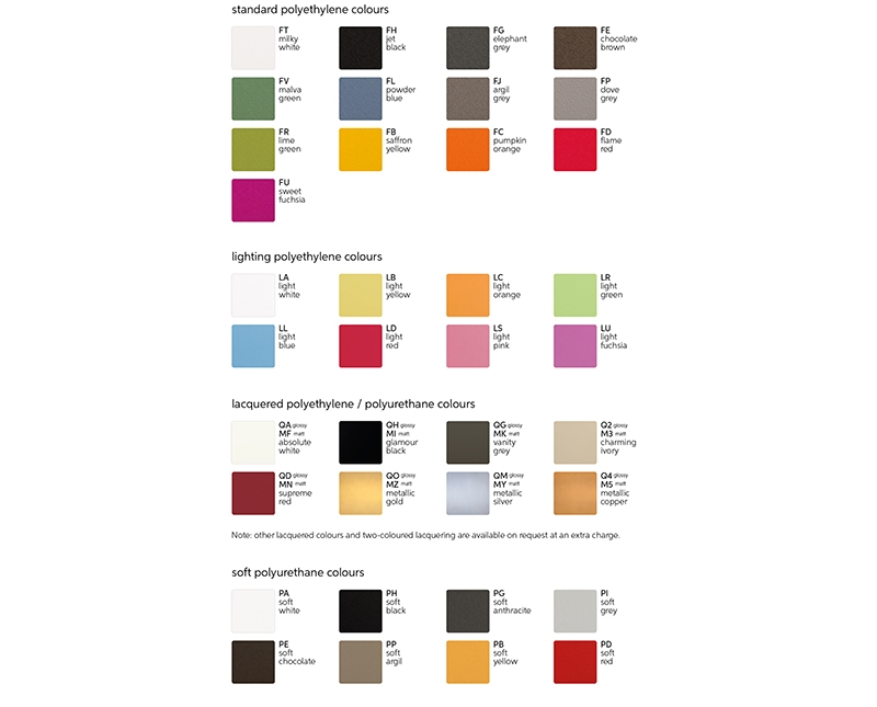 Slide and Design of Love colour chart 2017